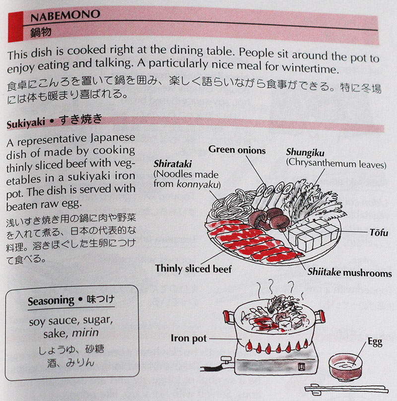 Page elaborating on the components of Sukiyaki