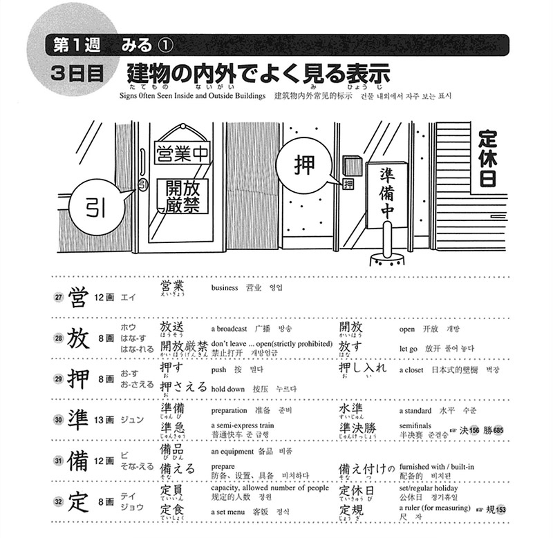 A page with various signs you see on Japanese buildings