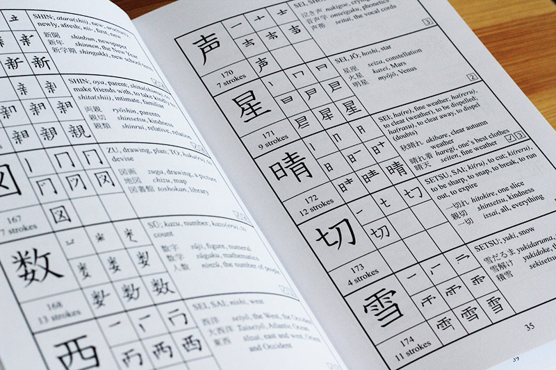 a guide to reading and writing japanese full page spread