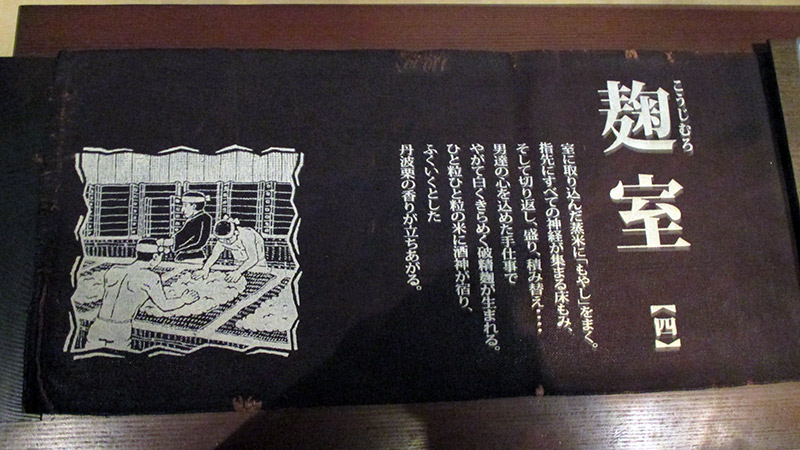 cloth prints detailing sake brewing process