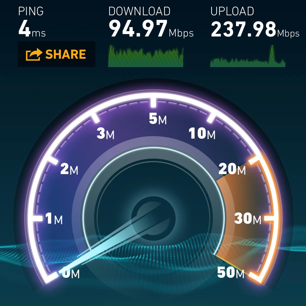 speed gauge for internet at base point in tokyo