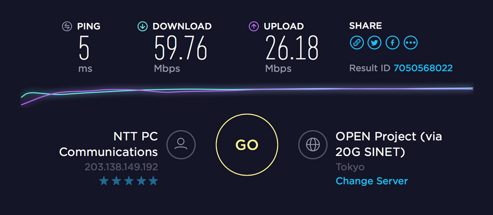 internet speedtest at iioffice ueno